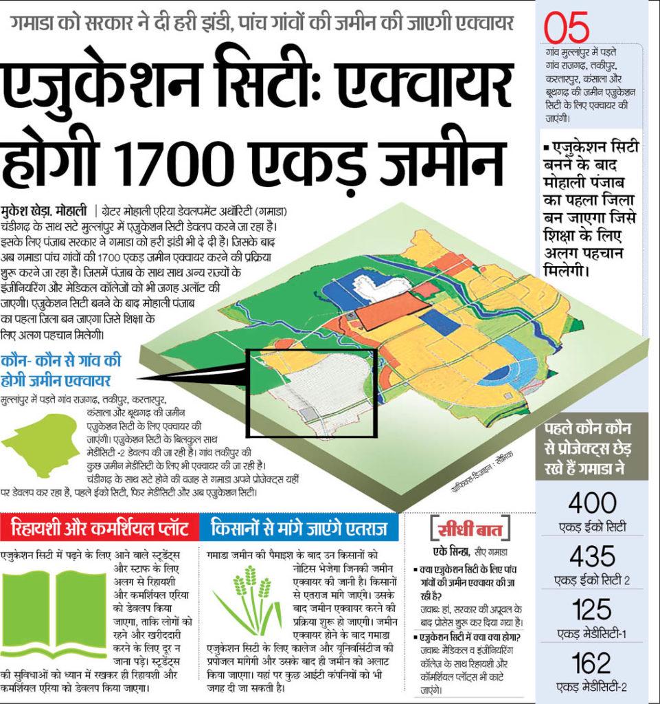 education city new chandigarh